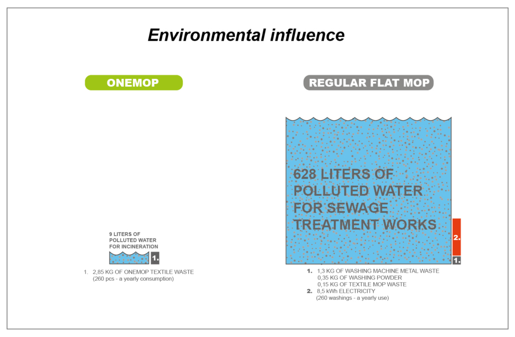 Environmental_influence
