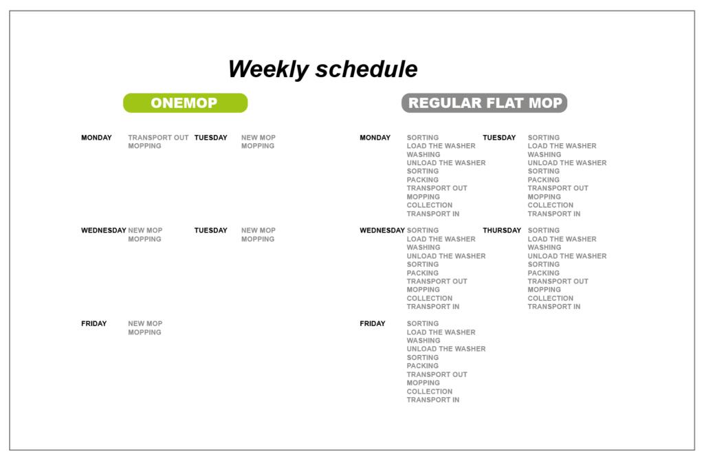 Weekly_Scedule